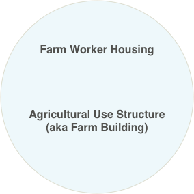 Farm Worker Housing